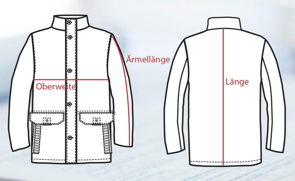 Größenberater für Jacken